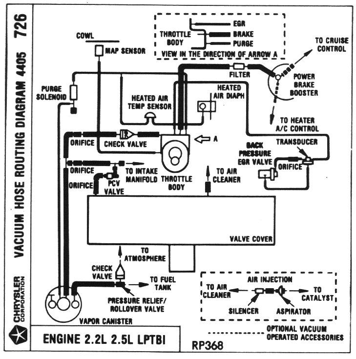 Vacuum Hose Routing Diagrams - MiniMopar ResourcesMiniMopar Resources