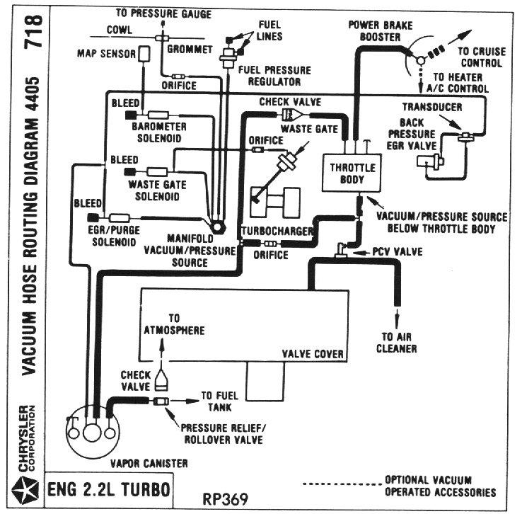 Vacuum Hose Routing Diagrams - MiniMopar Resources