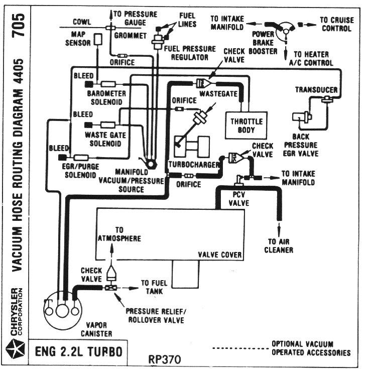 87 Csx Vacuum Diagram